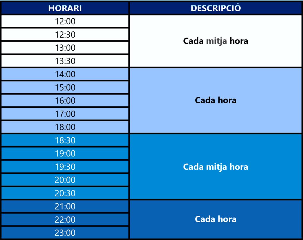 Horari Port Font Mataró